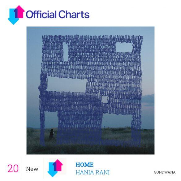 HR_Home_Chart