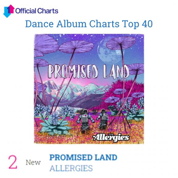 Official Dance Album Charts Top 40