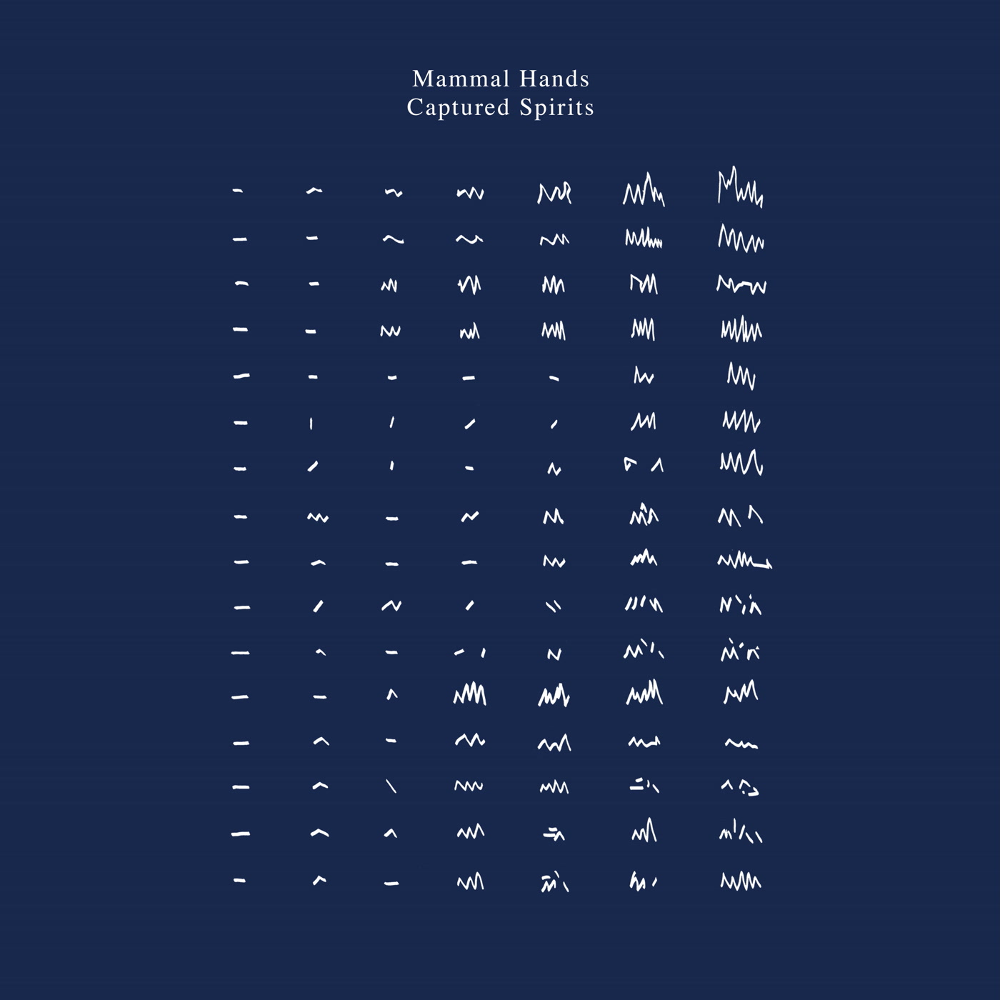Mammal Hands – Captured Spirits (Gondwana Records)